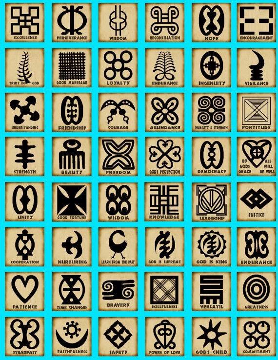 The Language Of Symbols In Africa Africanamerica